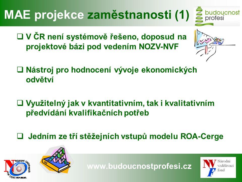 MAE projekce zaměstnanosti (1)