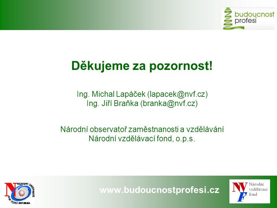 Děkujeme za pozornost! Ing. Michal Lapáček (lapacek@nvf.cz)
