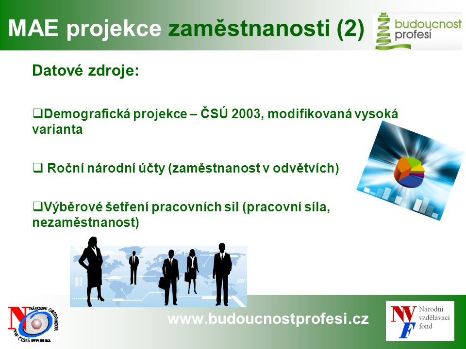 MAE projekce zaměstnanosti (2)