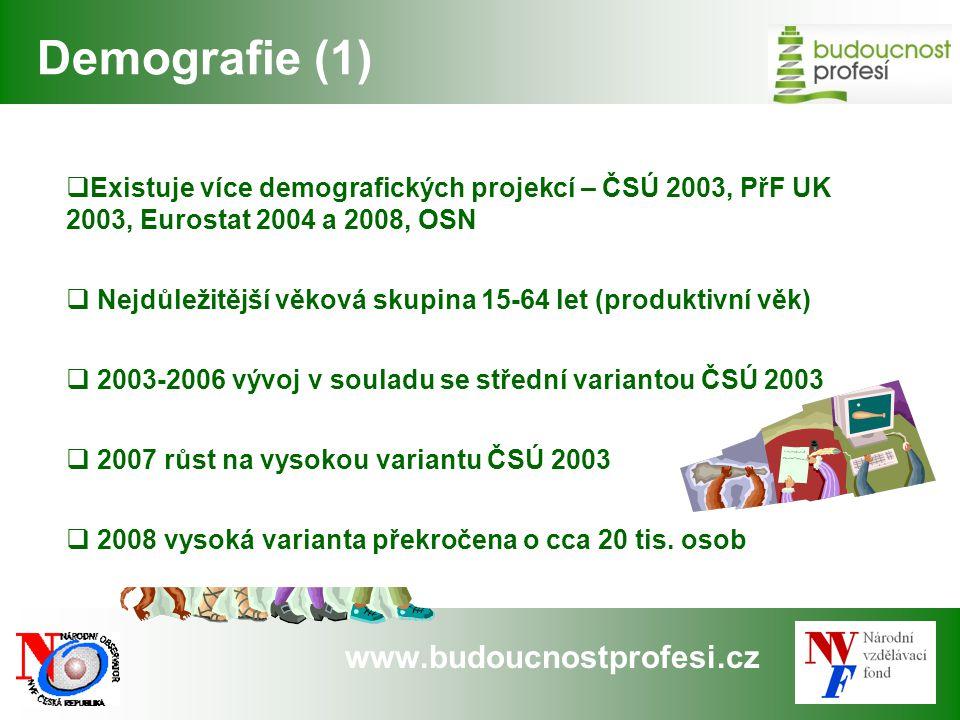 Demografie (1) Existuje více demografických projekcí – ČSÚ 2003, PřF UK 2003, Eurostat 2004 a 2008, OSN.
