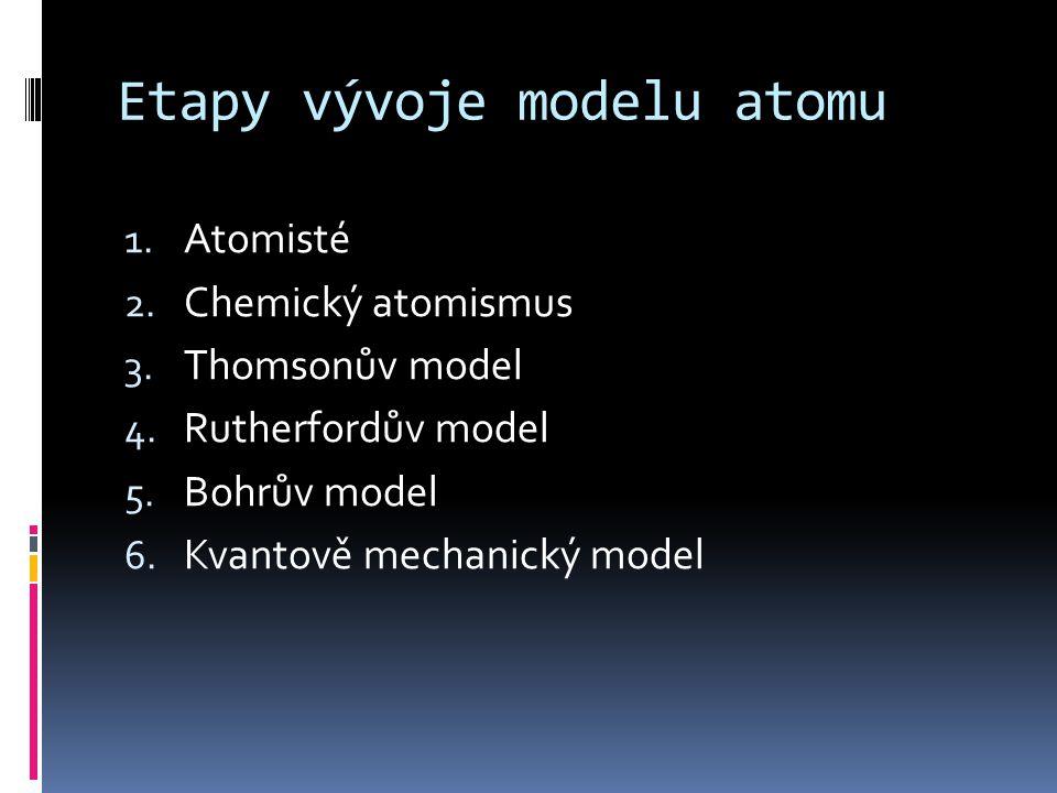 Etapy vývoje modelu atomu