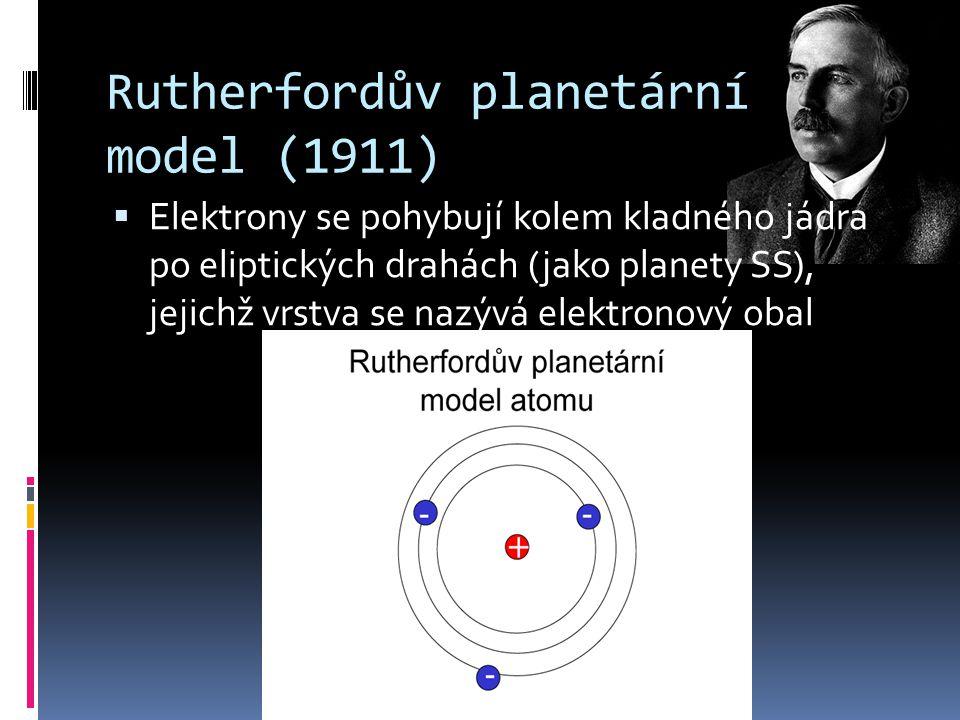 Rutherfordův planetární model (1911)