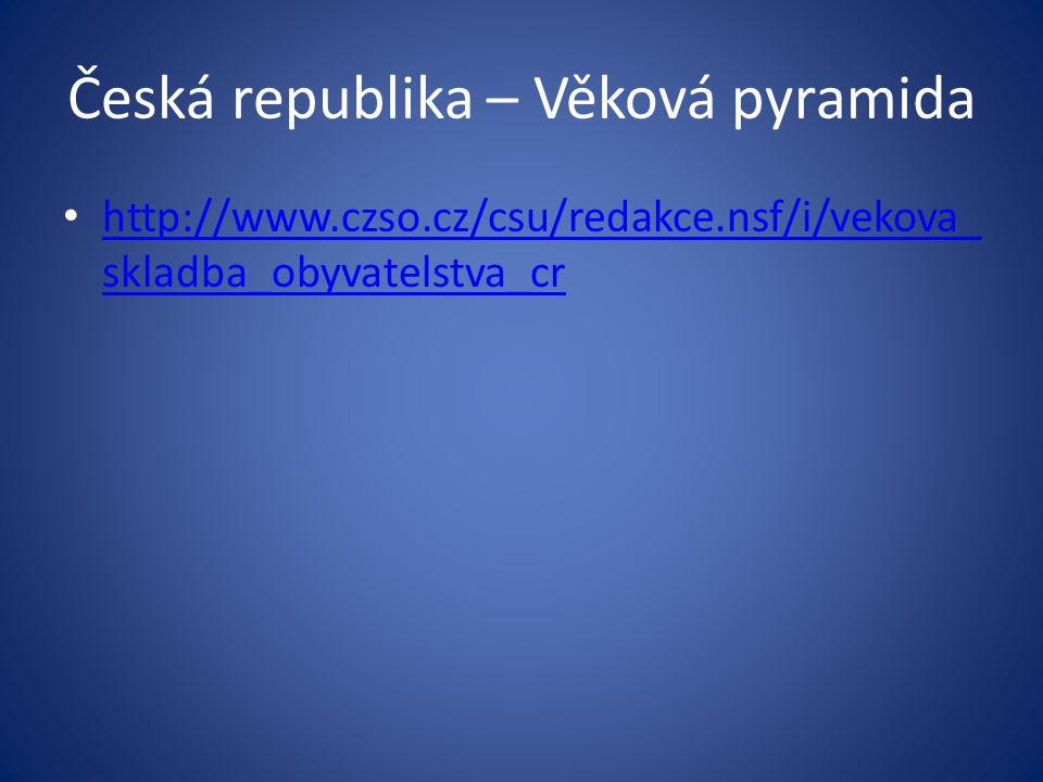 Česká republika – Věková pyramida