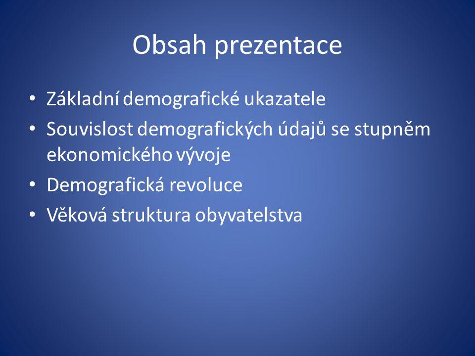 Obsah prezentace Základní demografické ukazatele