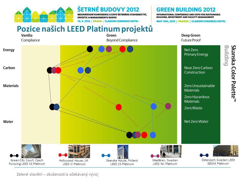 Pozice našich LEED Platinum projektů