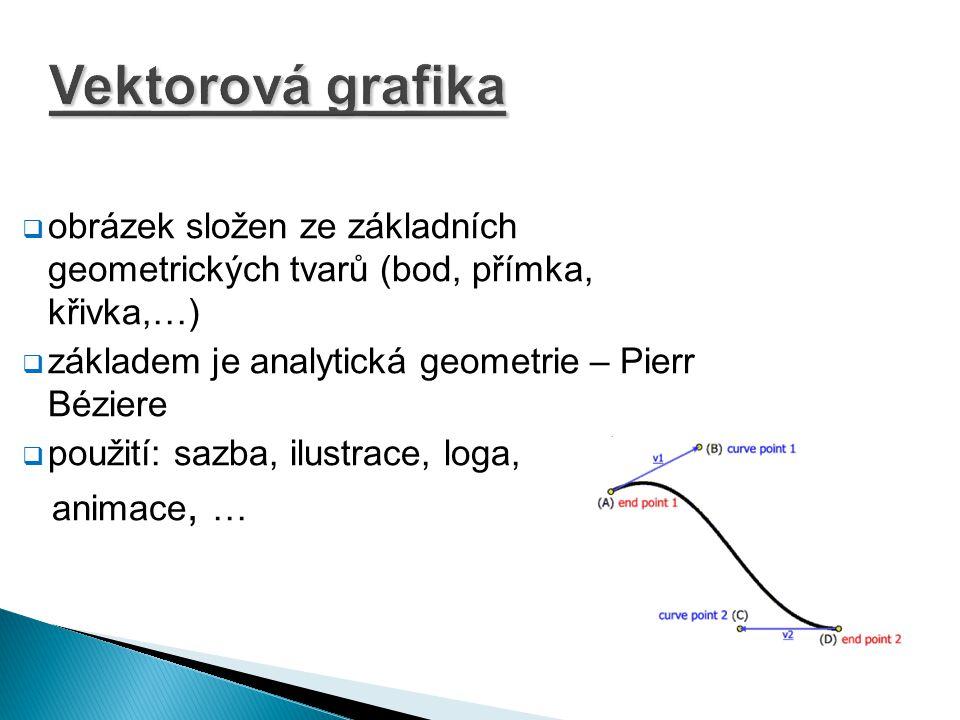 Vektorová grafika obrázek složen ze základních geometrických tvarů (bod, přímka, křivka,…) základem je analytická geometrie – Pierr Béziere.