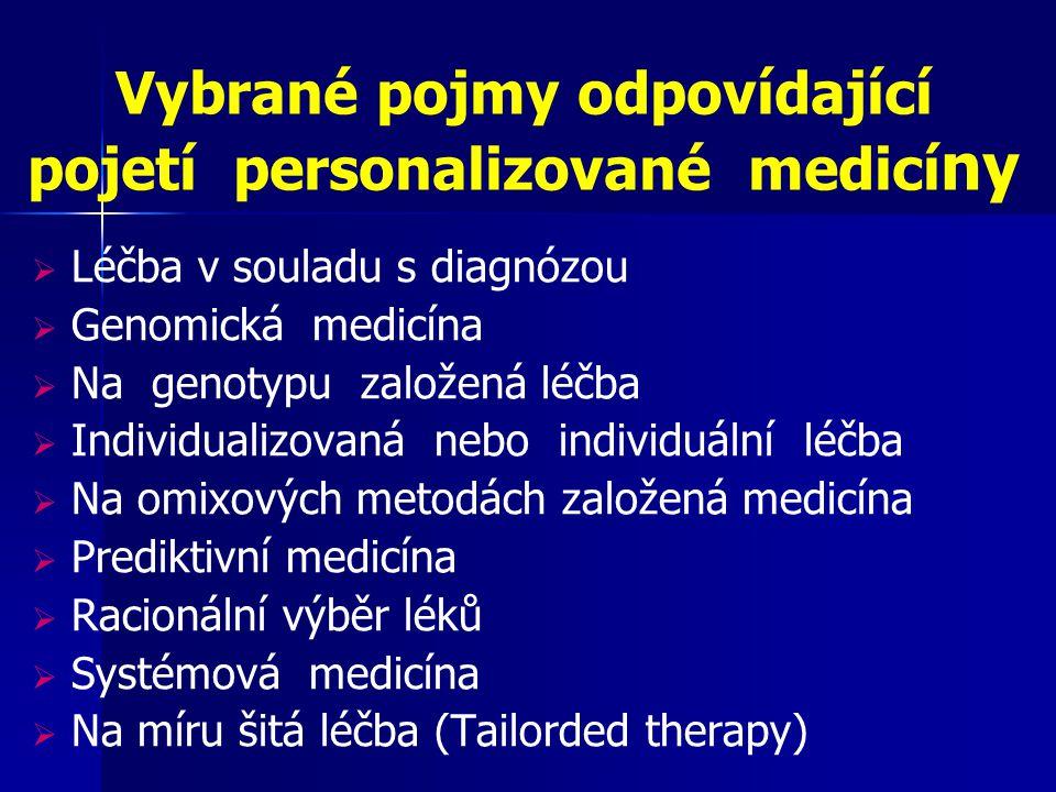 Vybrané pojmy odpovídající pojetí personalizované medicíny