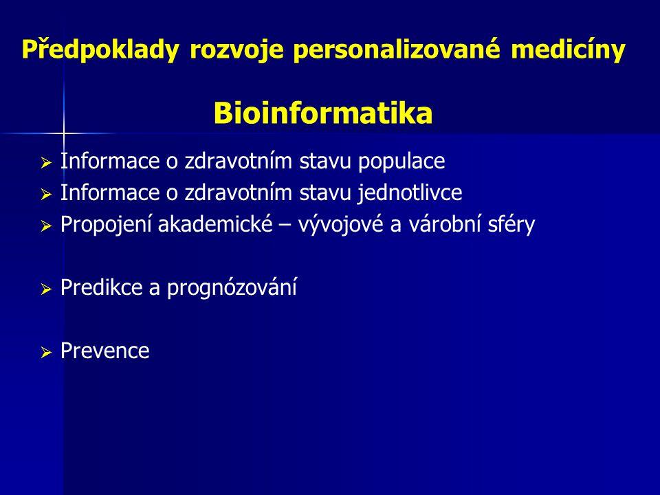 Předpoklady rozvoje personalizované medicíny Bioinformatika