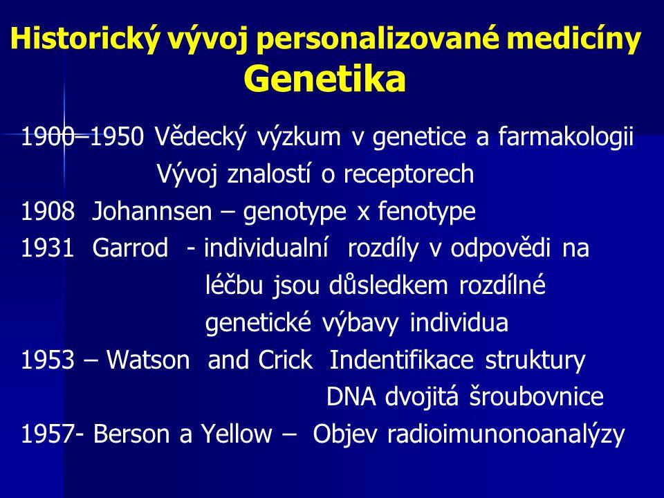 Historický vývoj personalizované medicíny Genetika