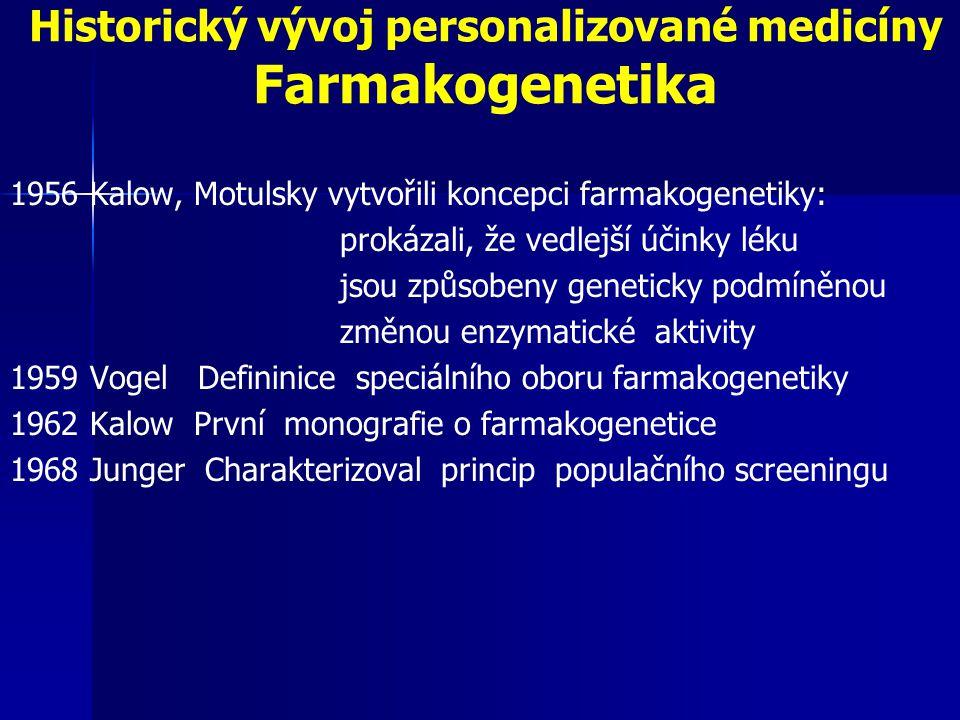 Historický vývoj personalizované medicíny Farmakogenetika