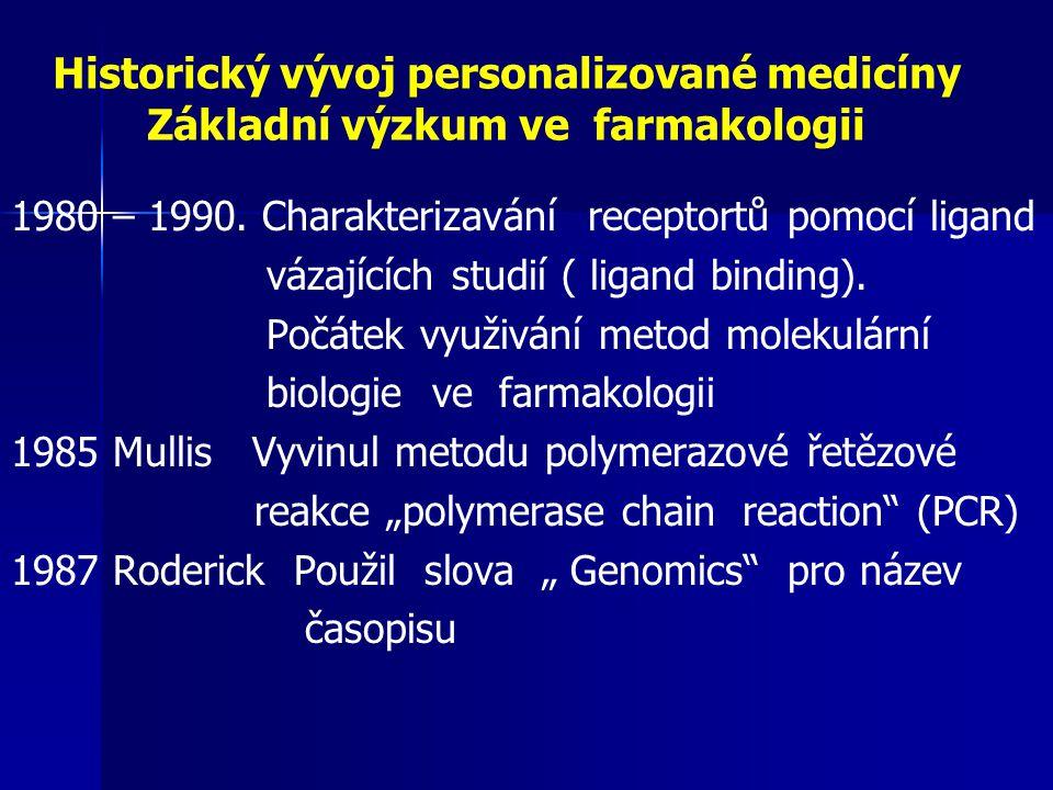 Historický vývoj personalizované medicíny Základní výzkum ve farmakologii