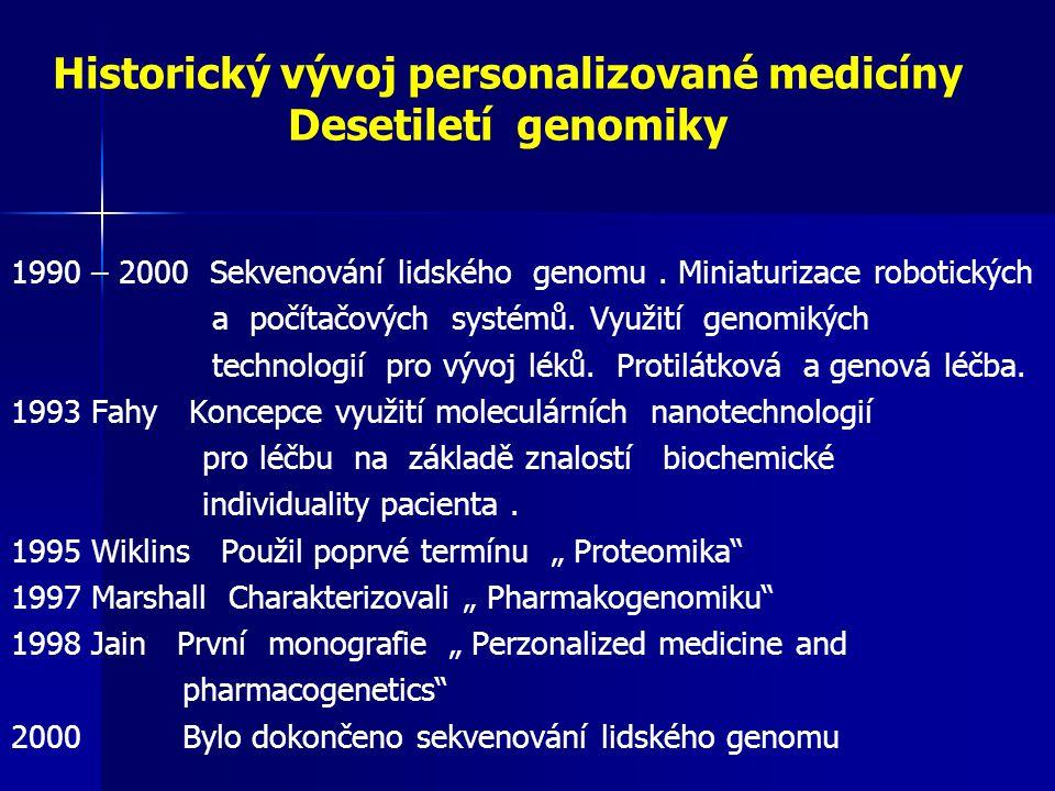 Historický vývoj personalizované medicíny Desetiletí genomiky