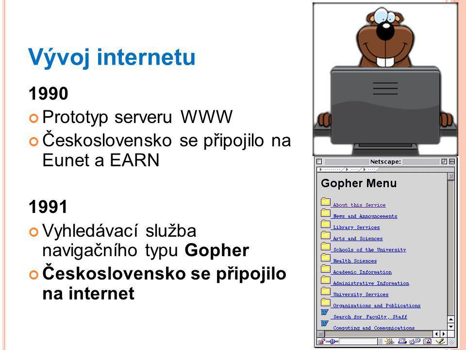 Vývoj internetu 1990 Prototyp serveru WWW