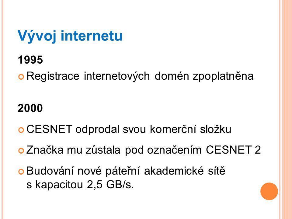 Vývoj internetu 1995 Registrace internetových domén zpoplatněna 2000