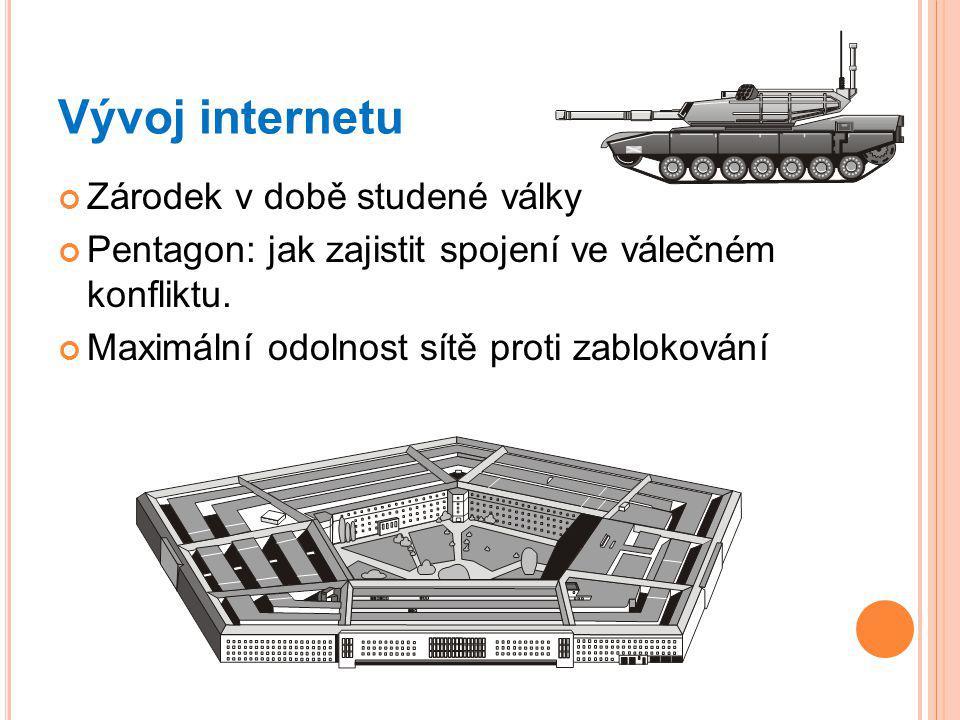 Vývoj internetu Zárodek v době studené války