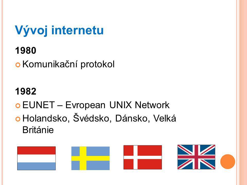 Vývoj internetu 1980 Komunikační protokol 1982