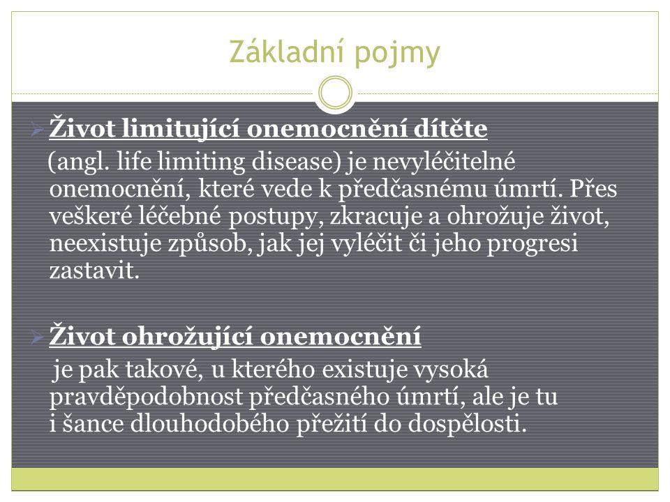 Základní pojmy Život limitující onemocnění dítěte