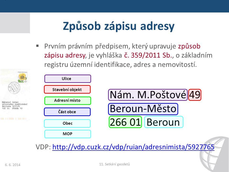 Způsob zápisu adresy Nám. M.Poštové 49 Beroun-Město 266 01 Beroun