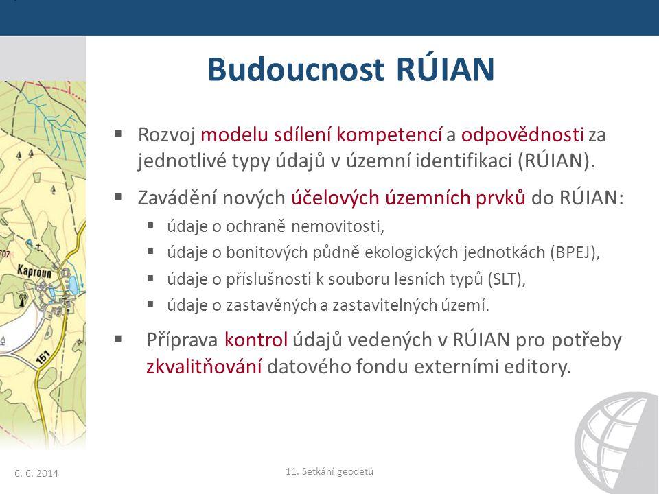 Budoucnost RÚIAN Rozvoj modelu sdílení kompetencí a odpovědnosti za jednotlivé typy údajů v územní identifikaci (RÚIAN).