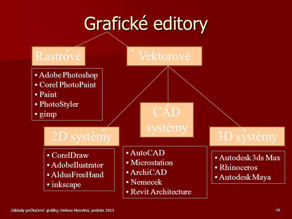 Grafické editory Rastrové Vektorové 2D systémy CAD systémy 3D systémy