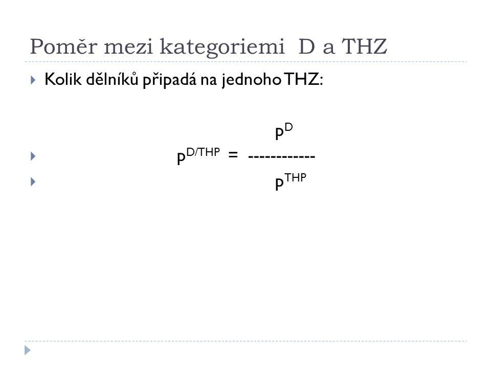 Poměr mezi kategoriemi D a THZ