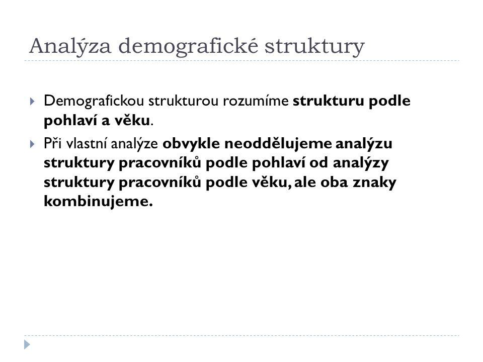 Analýza demografické struktury