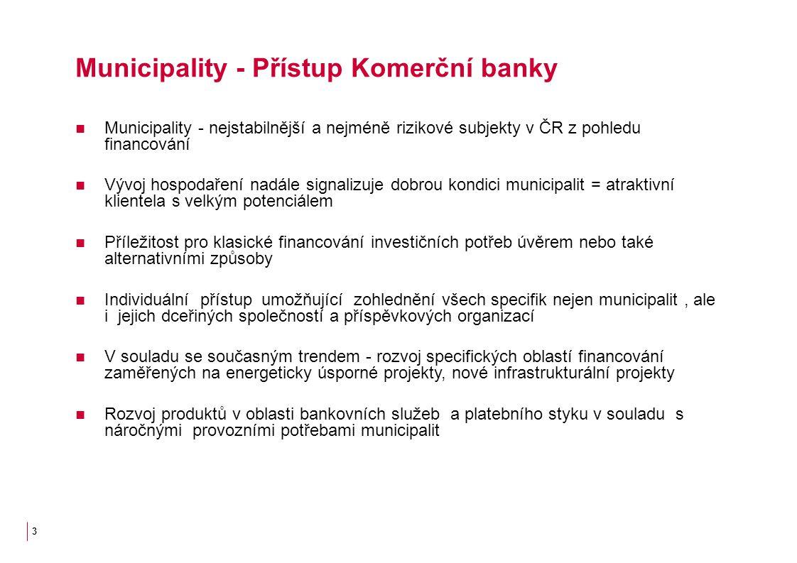 Municipality - Přístup Komerční banky
