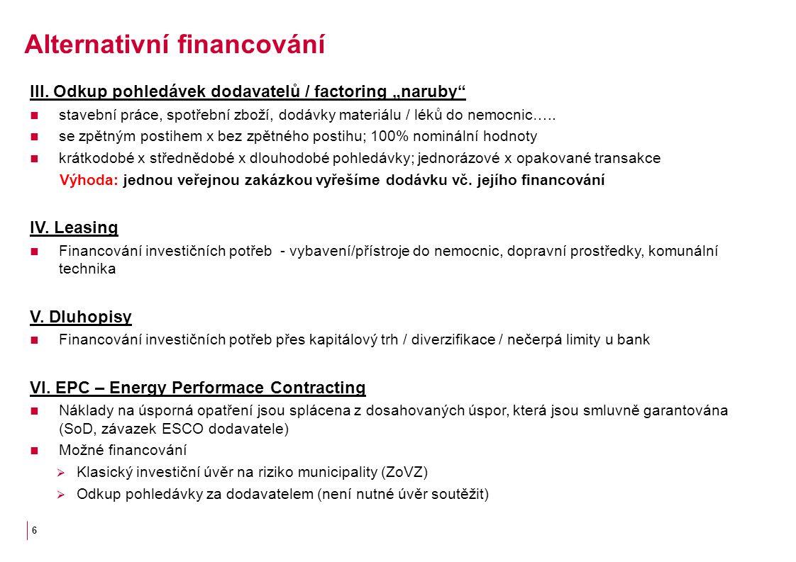 Alternativní financování