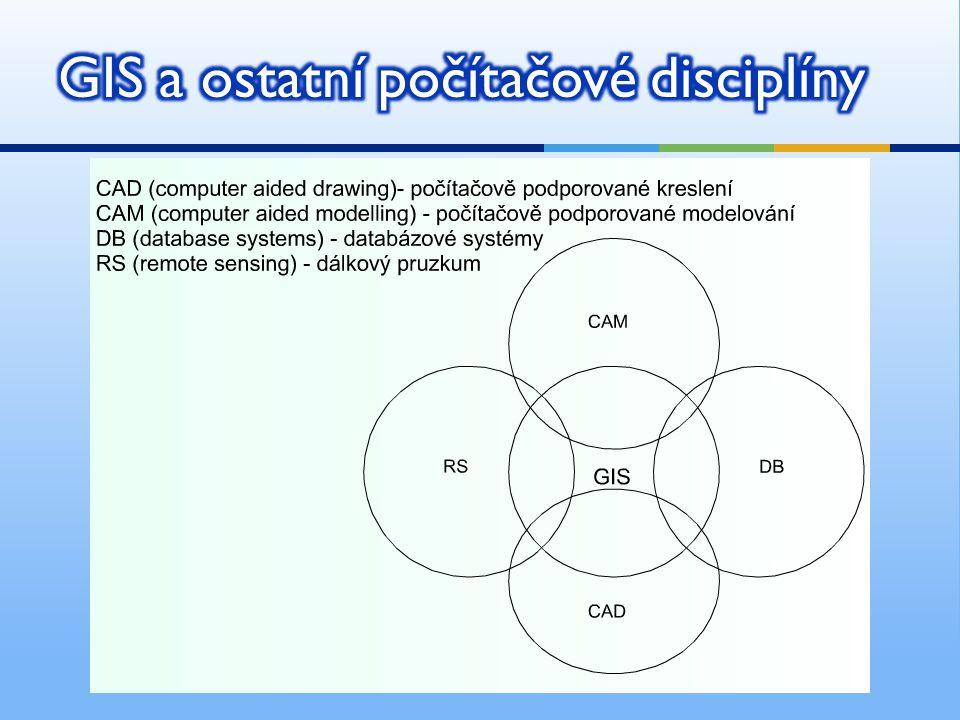 GIS a ostatní počítačové disciplíny