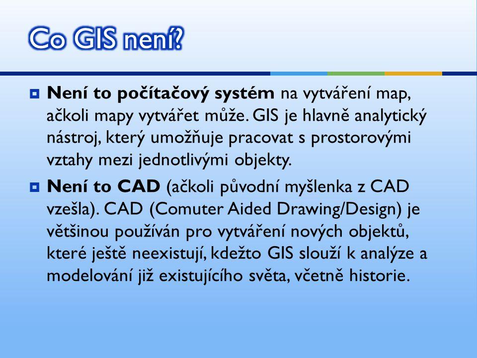 Co GIS není