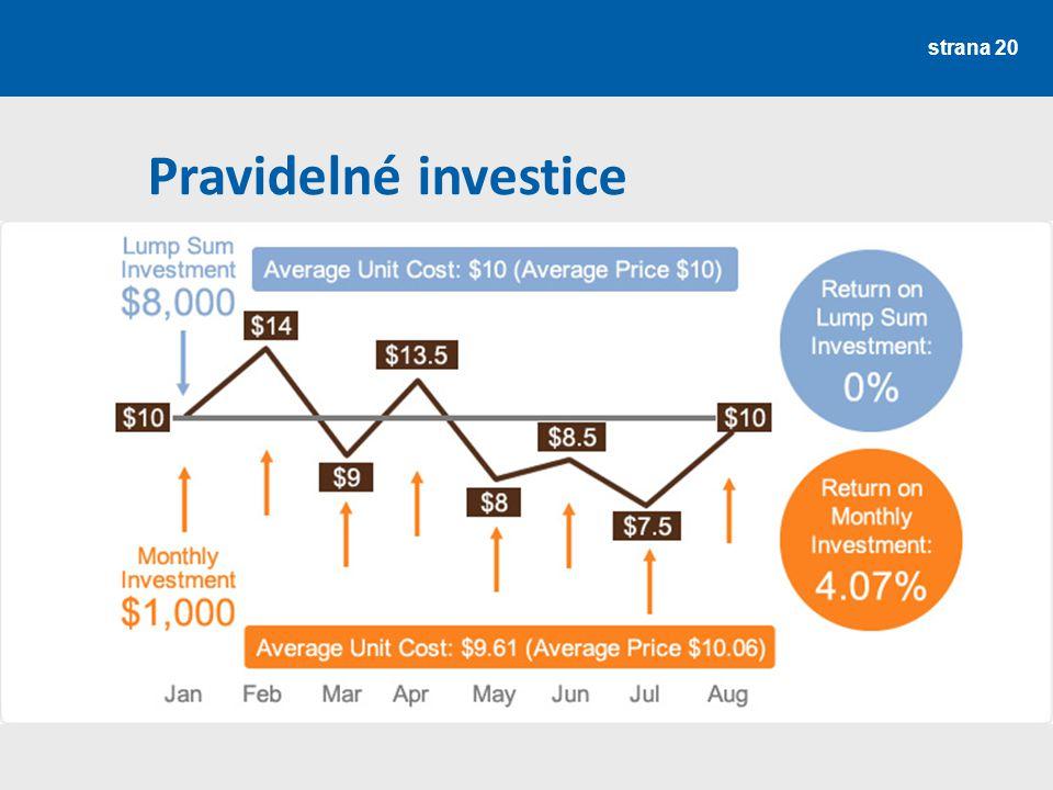 Pravidelné investice Více: http://finexpert.e15.cz/pravidelne-investice-resi-problem-nacasovani