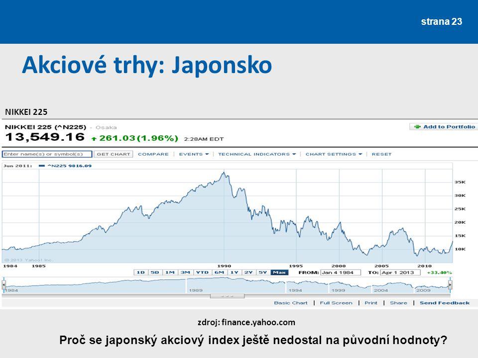 Akciové trhy: Japonsko