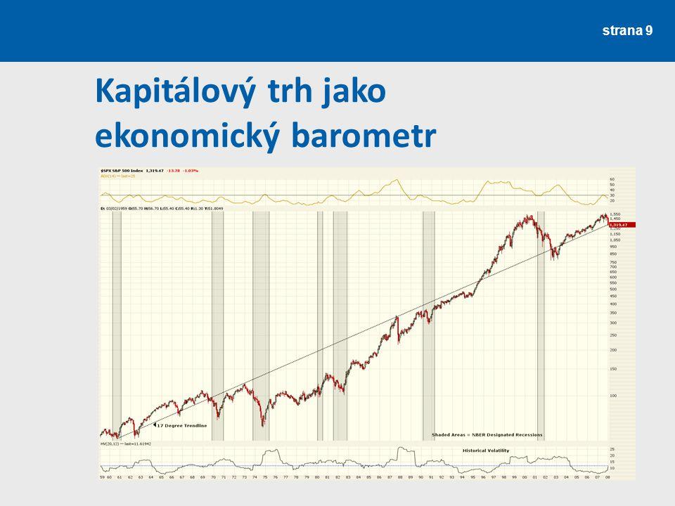 Kapitálový trh jako ekonomický barometr