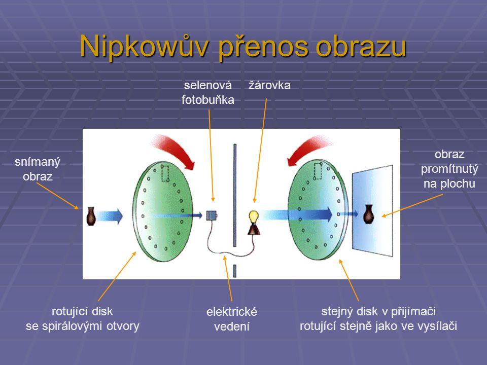 Nipkowův přenos obrazu