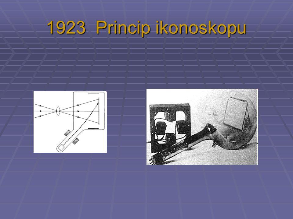 1923 Princip ikonoskopu