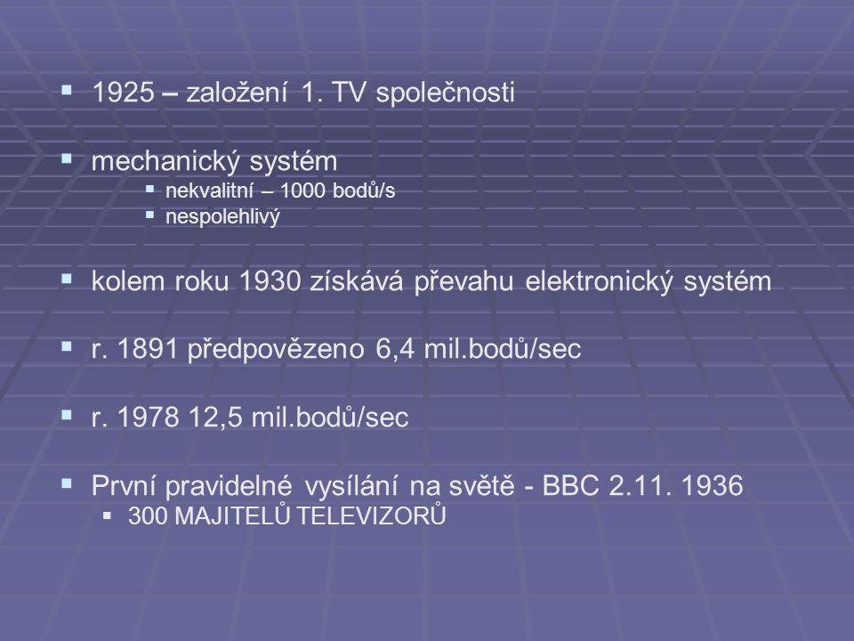 1925 – založení 1. TV společnosti mechanický systém