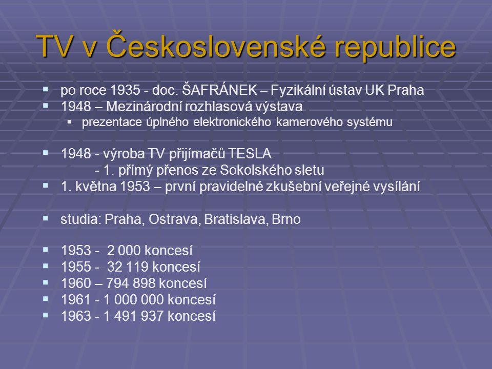 TV v Československé republice
