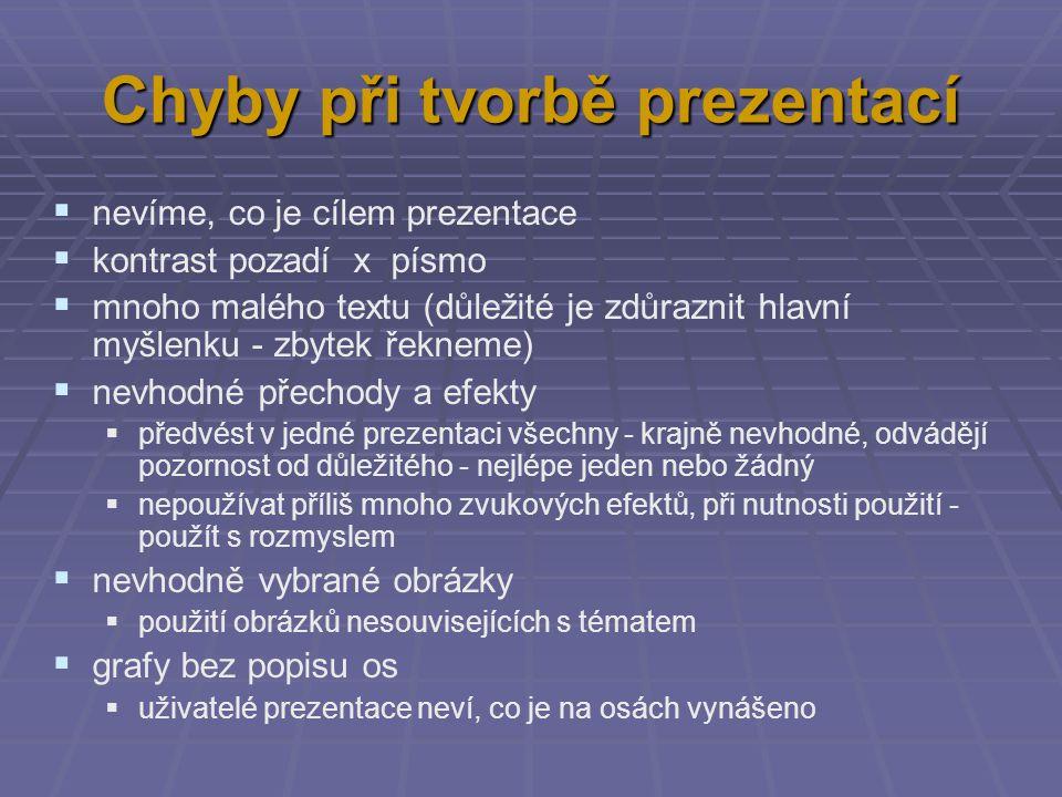 Chyby při tvorbě prezentací