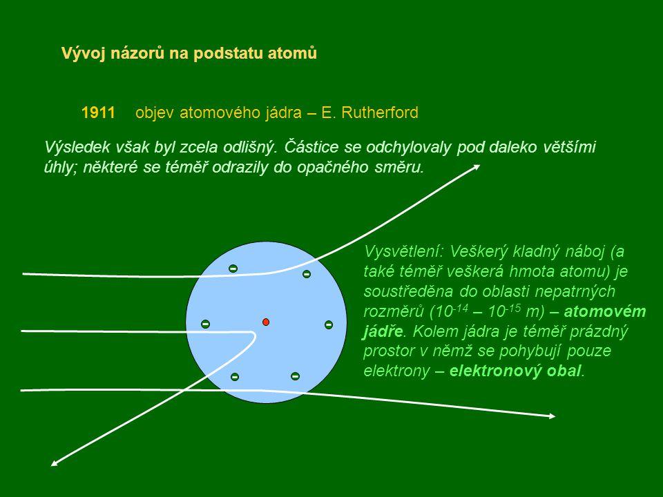 Vývoj názorů na podstatu atomů