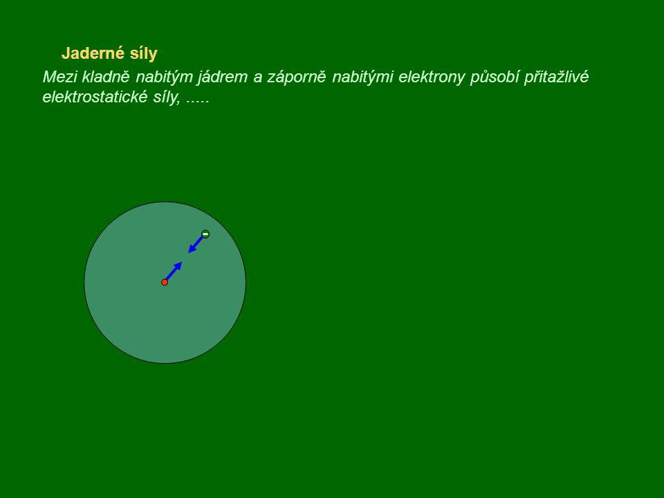 Jaderné síly Mezi kladně nabitým jádrem a záporně nabitými elektrony působí přitažlivé elektrostatické síly, .....