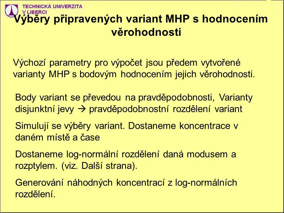 Výběry připravených variant MHP s hodnocením věrohodnosti