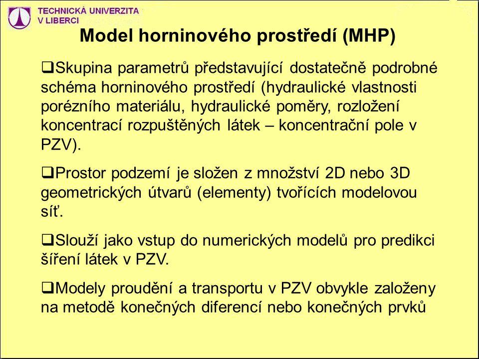 Model horninového prostředí (MHP)