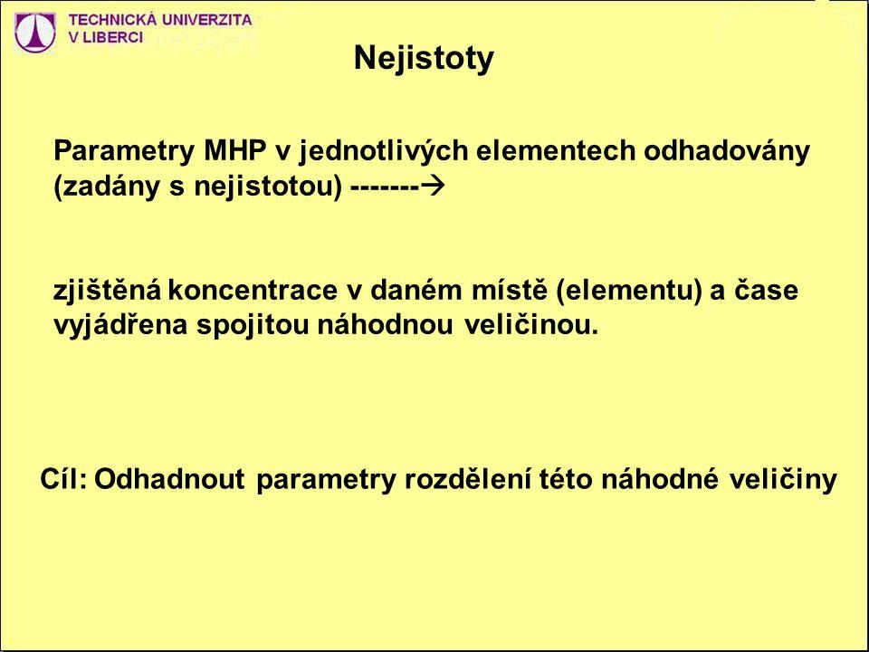 Nejistoty Parametry MHP v jednotlivých elementech odhadovány (zadány s nejistotou) -------