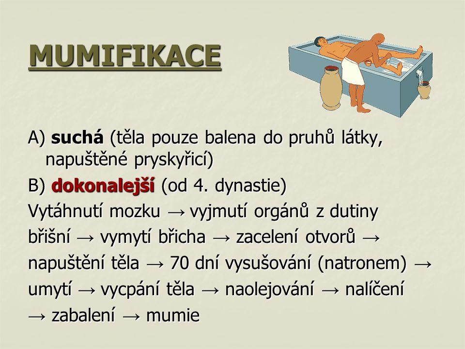 MUMIFIKACE A) suchá (těla pouze balena do pruhů látky, napuštěné pryskyřicí) B) dokonalejší (od 4. dynastie)