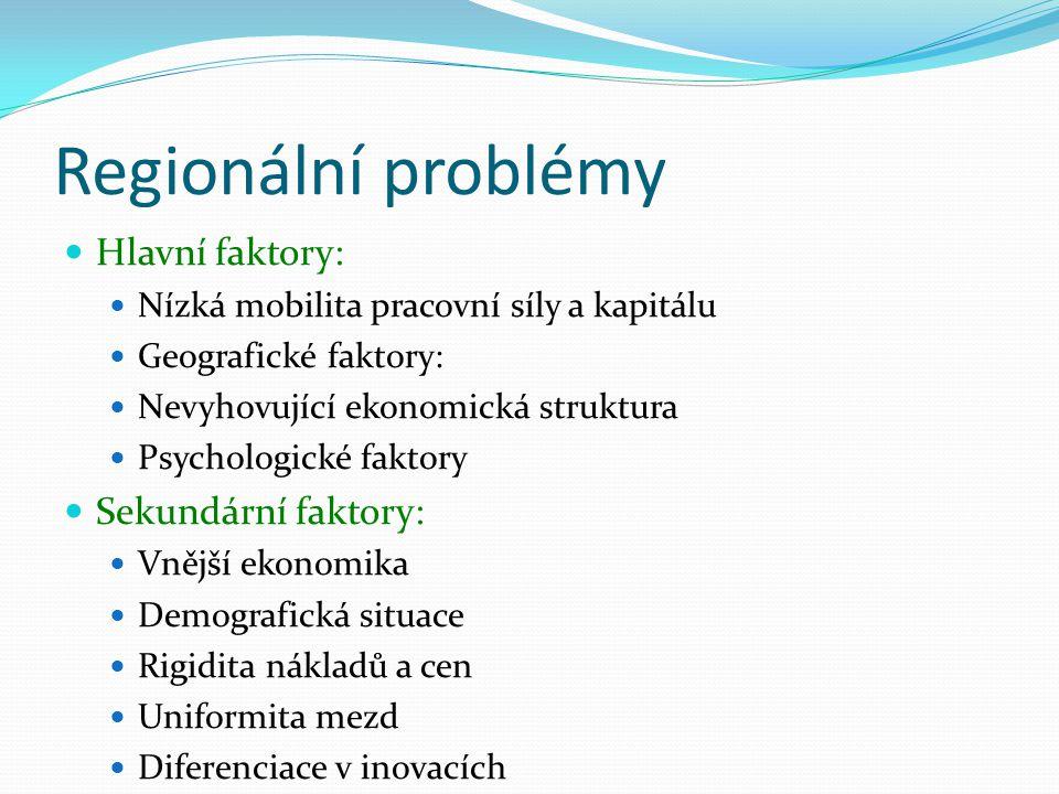 Regionální problémy Hlavní faktory: Sekundární faktory: