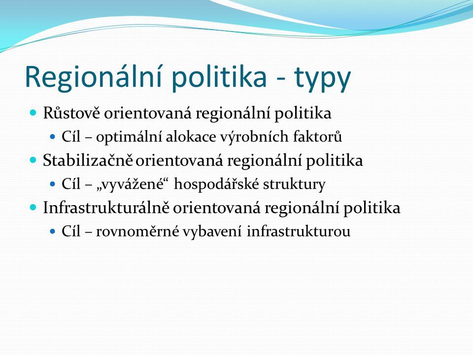 Regionální politika - typy