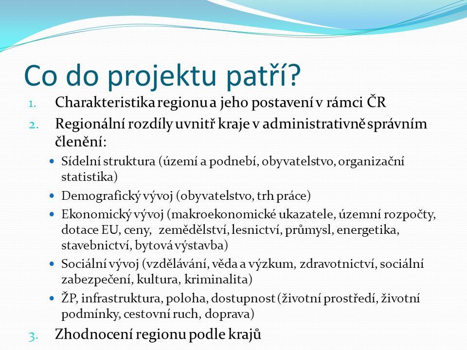 Co do projektu patří Charakteristika regionu a jeho postavení v rámci ČR. Regionální rozdíly uvnitř kraje v administrativně správním členění: