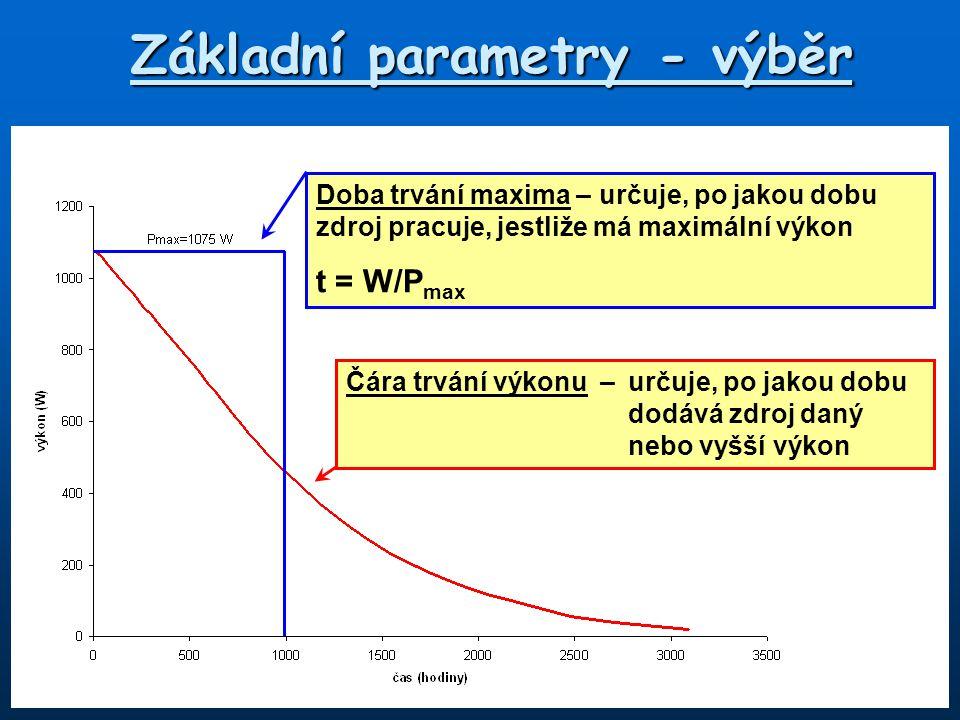 Základní parametry - výběr