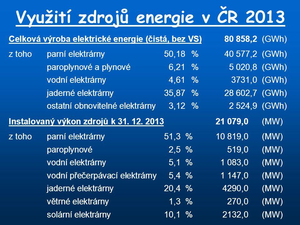 Využití zdrojů energie v ČR 2013