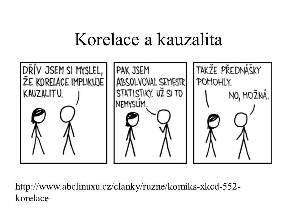 Korelace a kauzalita http://www.abclinuxu.cz/clanky/ruzne/komiks-xkcd-552-korelace